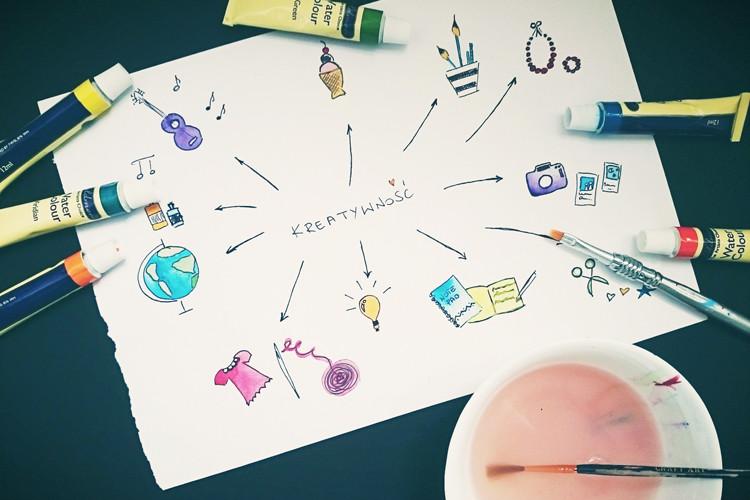 Kreatywność, wystarczy dać trochę czasu ….